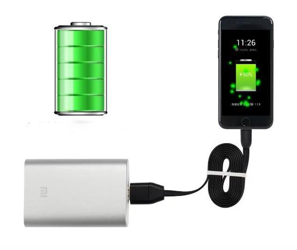 USBケーブルgps追跡